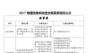 2017全国地理信息科技进步奖评选结果公示