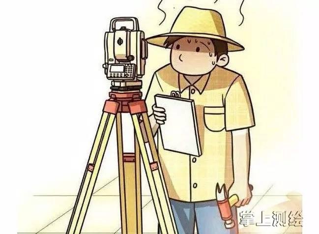 卡通测绘人物